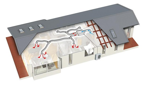 Heat Pump Specialists In Auckland